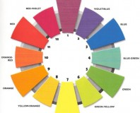 How to Use Color Combinations to Create Excitement or Calm